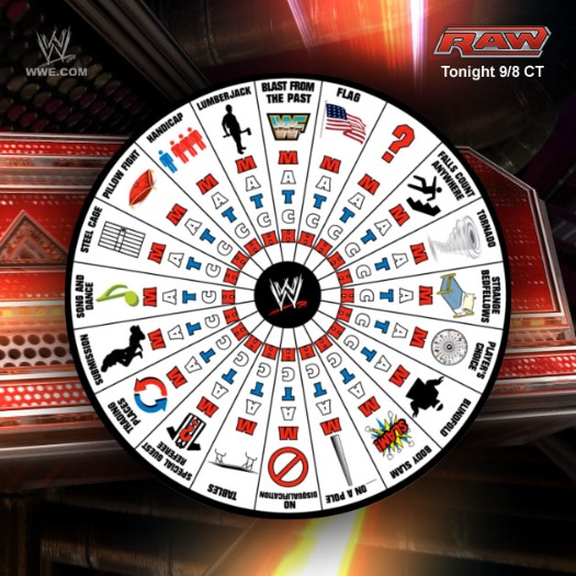 Wwe raw roulette 2018 full show